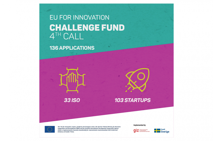 Challenge Fund 4th Call